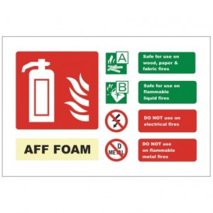 Foam ID sign